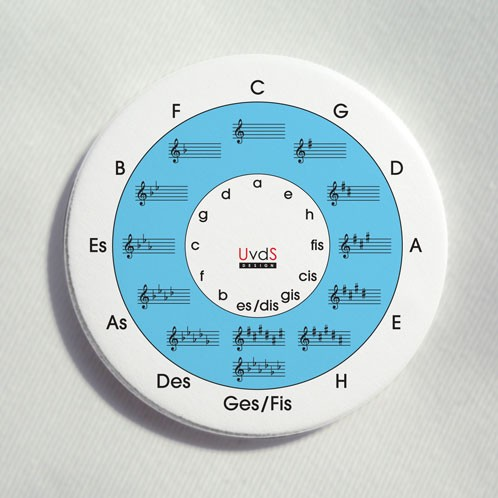"Button ""Quintenzirkel"" Blau"
