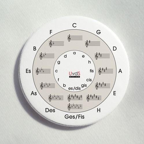 "Button ""Quintenzirkel"" Grau"