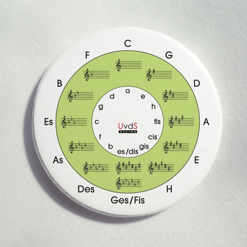 """Button """"Quintenzirkel"""" Grün"""