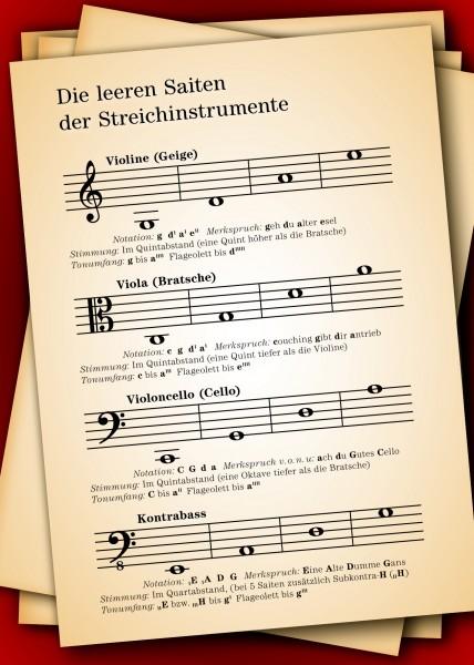 """Musiktheorie-Postkarte """"Leere Saiten der Streichinstrumente"""""""