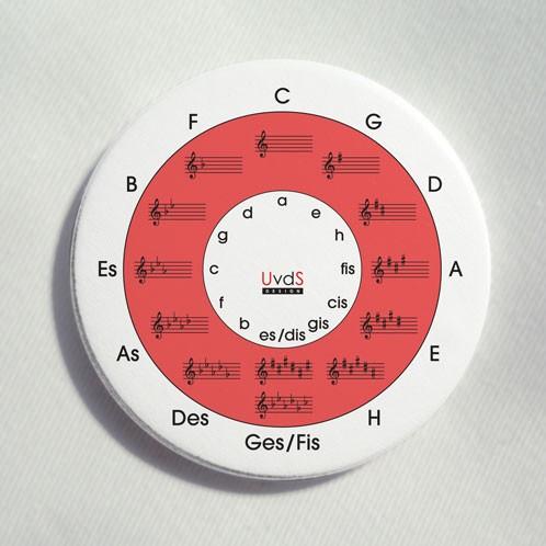 """Button """"Quintenzirkel"""" Rot"""