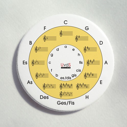 """Button """"Quintenzirkel"""" Gelb"""